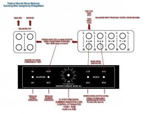 8 ch summing mixer routing