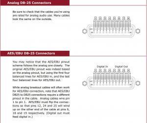 DB-25 DSUB Analog Tascam