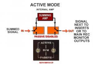 summing amp active
