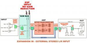 expansion stereo input diagram