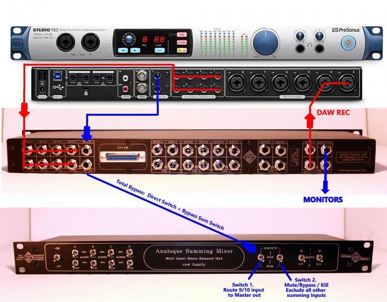 presonus studio 192 summing mixer