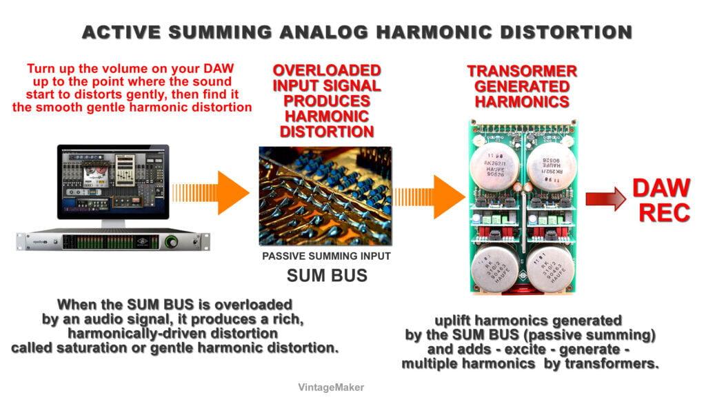 mixer warm harmonics