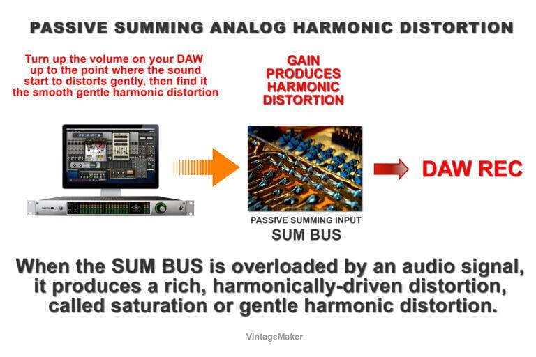 warm harmonics