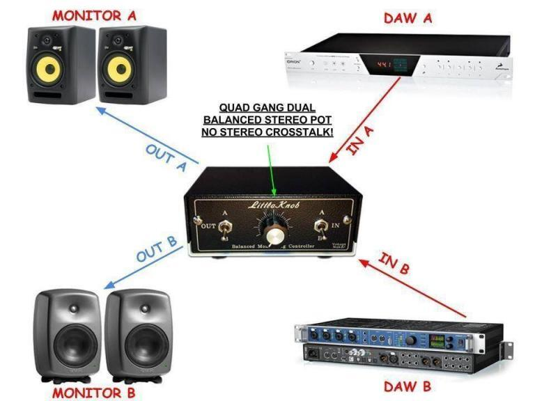 how to connect monitor controller